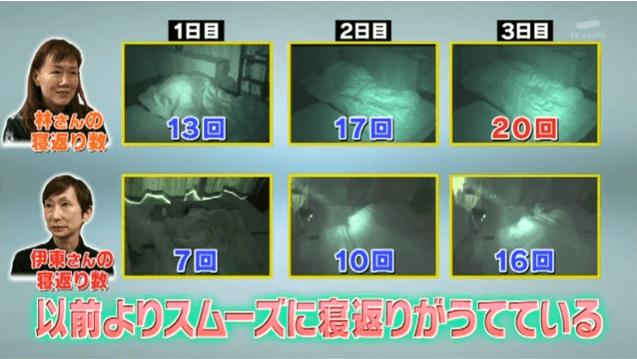 寝返り枕による寝返りの数UP画像