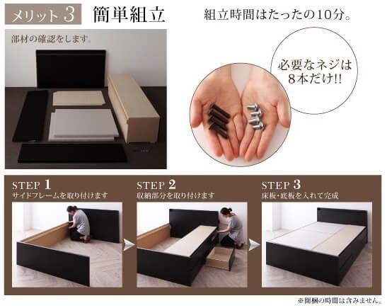 ベッドの組立写真