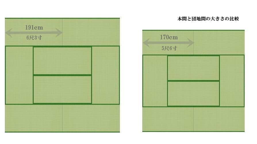 本間と団地間の大きさの比較