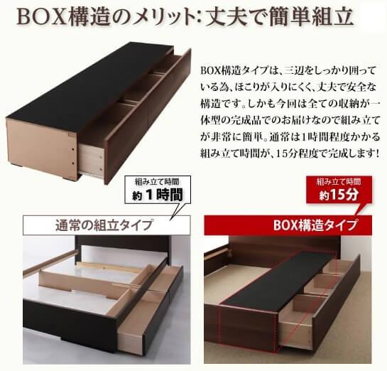 ボックス構造解説図
