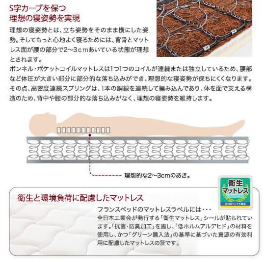 claireマットレス解説図_2
