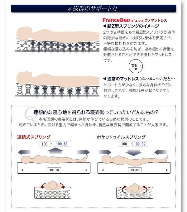duraマットレス解説図_3